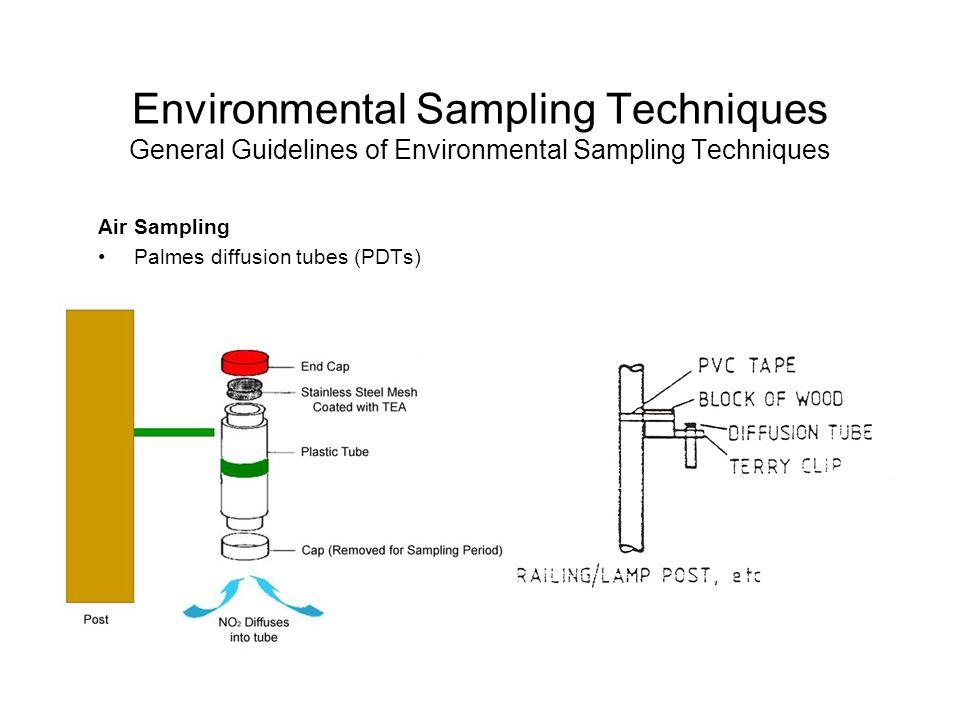 Environmental Sampling Techniques General Guidelines of Environmental Sampling Techniques Air Sampling Palmes diffusion tubes (PDTs)