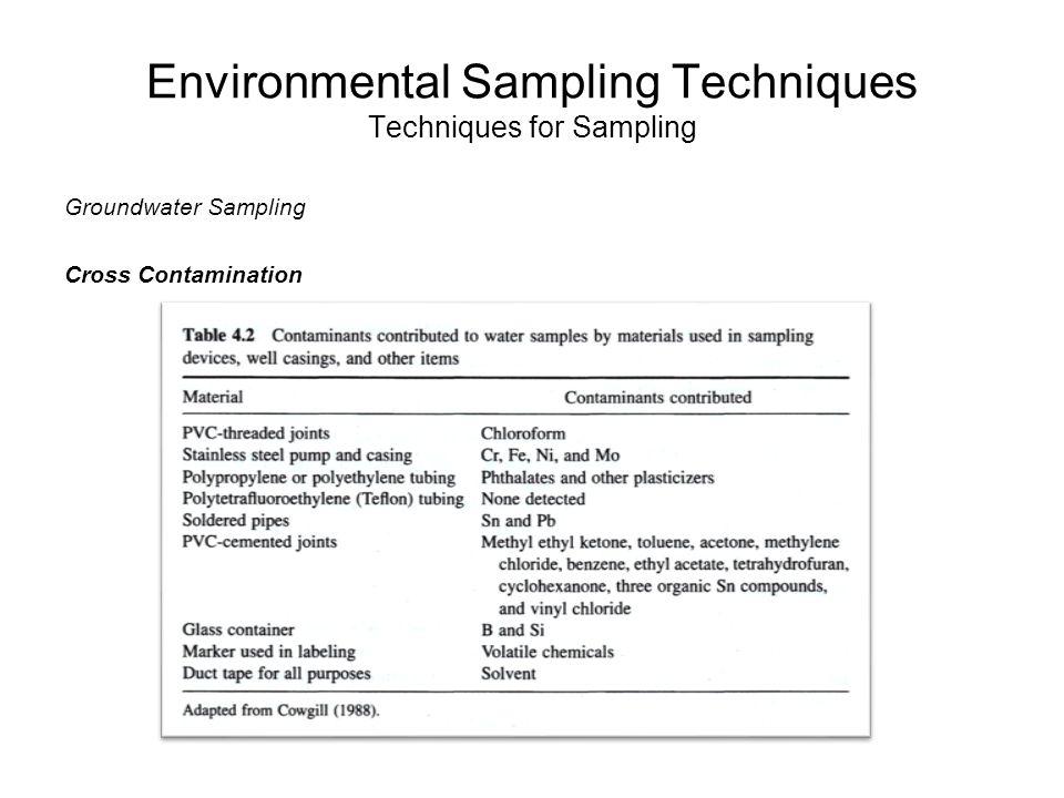 Environmental Sampling Techniques Techniques for Sampling Groundwater Sampling Cross Contamination