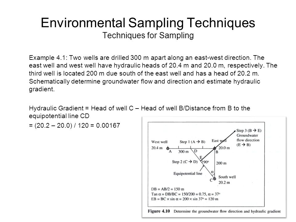 Environmental Sampling Techniques Techniques for Sampling Example 4.1: Two wells are drilled 300 m apart along an east-west direction. The east well a