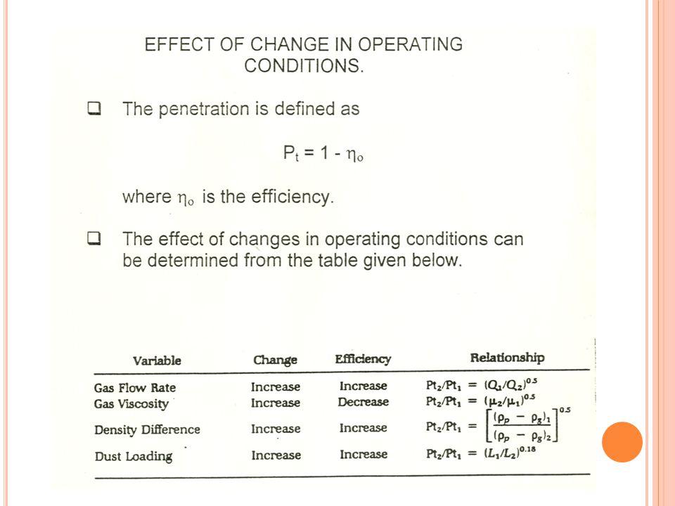 E LECTROSTATIC P RECIPITATOR Electrostatic Charging of Dust ParticlesCutaway of Electrostatic Precipitator