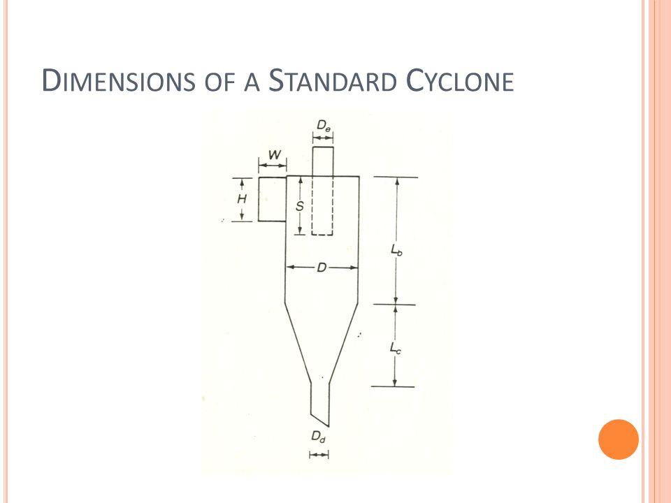 G ENERAL M ETHODS F OR C ONTROL O F H YDROCARBON E MISSIONS Incineration or after burning Direct flame incineration Thermal incineration Catalytic incineration
