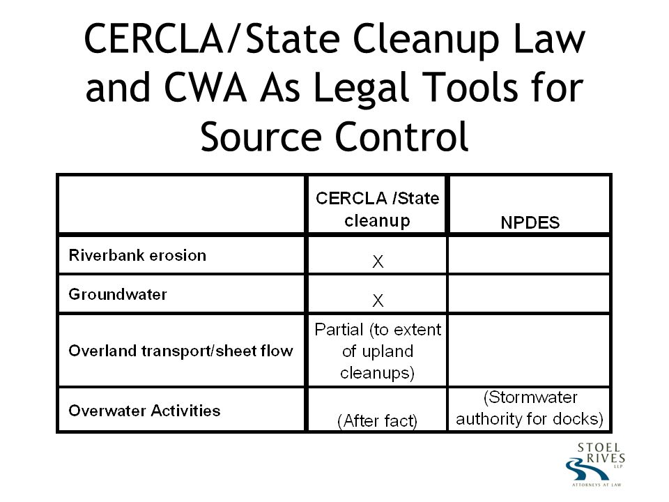 CERCLA/State Cleanup Law and CWA As Legal Tools for Source Control