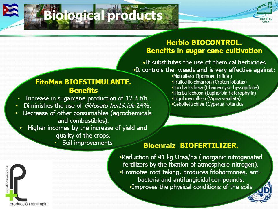 Bioenraiz BIOFERTILIZER.