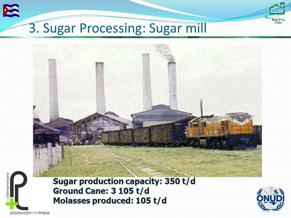 3. Sugar Processing: Sugar mill Sugar production capacity: 350 t/d Ground Cane: 3 105 t/d Molasses produced: 105 t/d