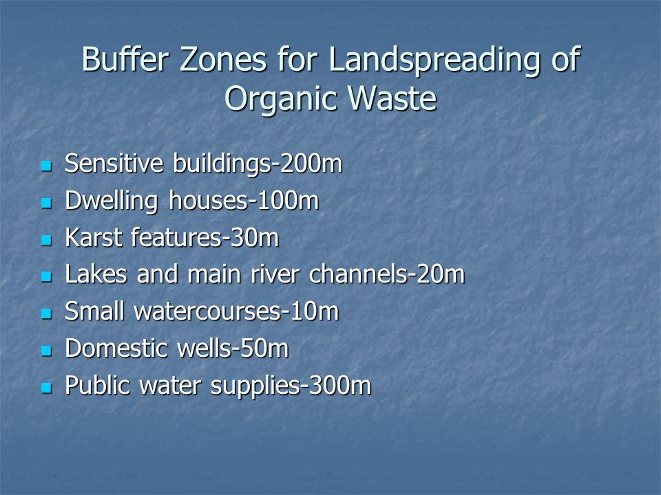 Buffer Zones for Landspreading of Organic Waste Sensitive buildings-200m Sensitive buildings-200m Dwelling houses-100m Dwelling houses-100m Karst feat