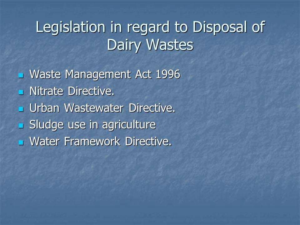 Legislation in regard to Disposal of Dairy Wastes Waste Management Act 1996 Waste Management Act 1996 Nitrate Directive. Nitrate Directive. Urban Wast
