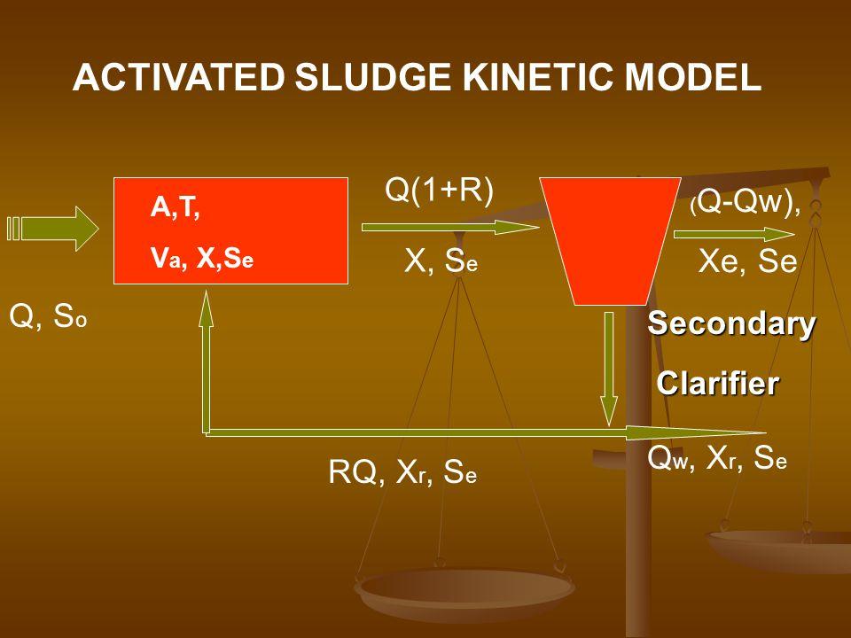 A,T, V a, X,S e Secondary Clarifier Clarifier Q, S o Q(1+R) X, S e ( Q-Qw), Xe, Se Q w, X r, S e RQ, X r, S e ACTIVATED SLUDGE KINETIC MODEL