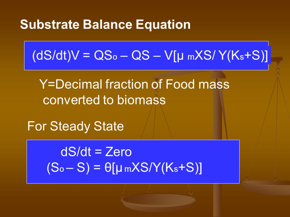 Substrate Balance Equation (dS/dt)V = QS o – QS – V[μ m XS/ Y(K s +S)] For Steady State Y=Decimal fraction of Food mass converted to biomass dS/dt = Zero (S o – S) = θ[μ m XS/Y(K s +S)]