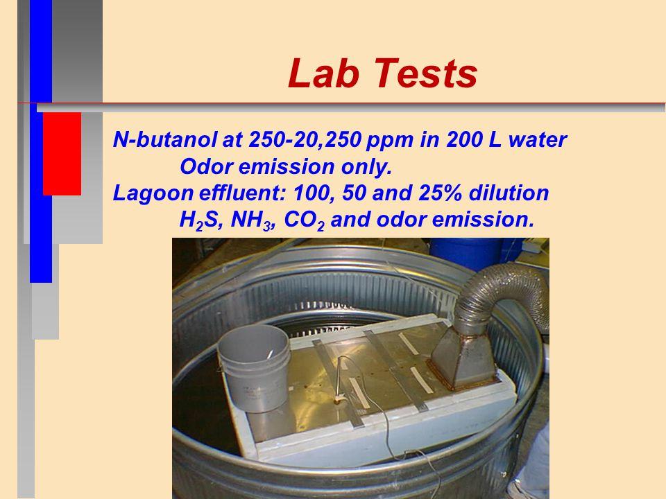 Lab Tests N-butanol at 250-20,250 ppm in 200 L water Odor emission only.