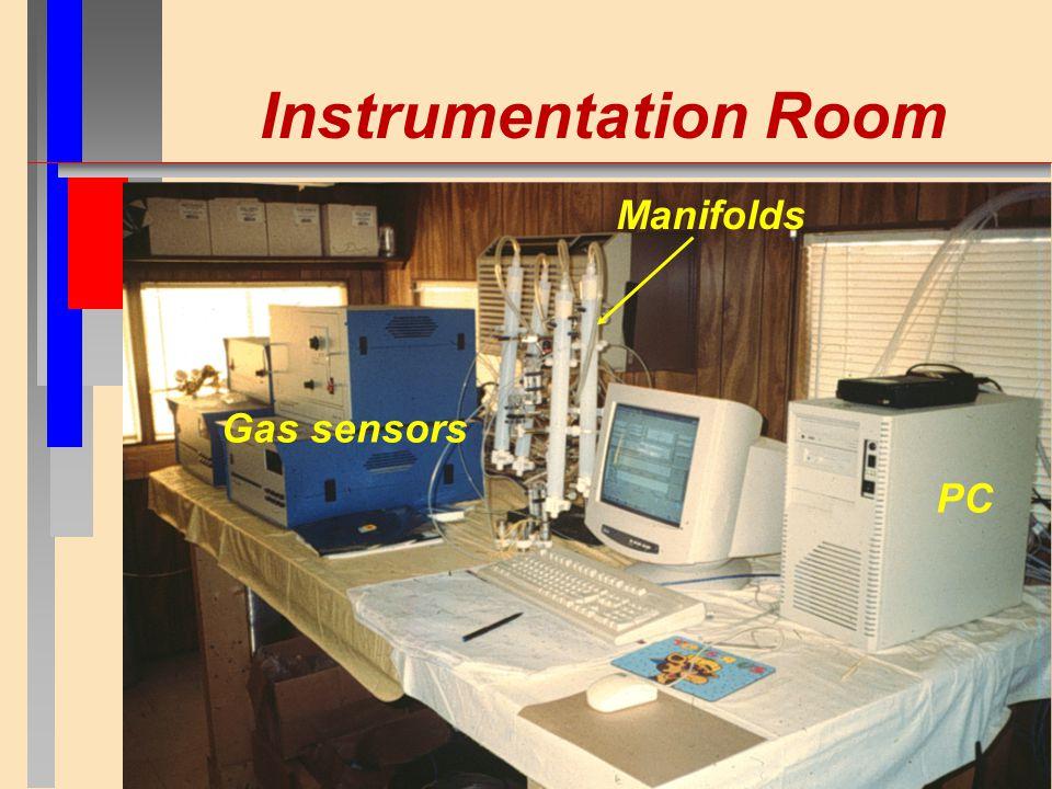 Instrumentation Room Manifolds PC Gas sensors