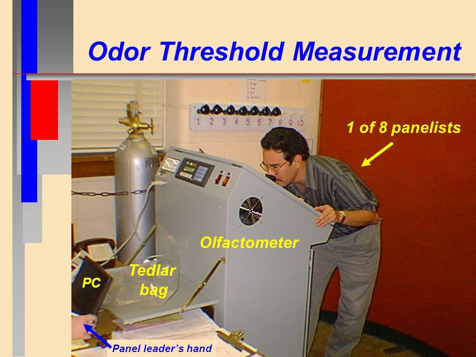 Odor Threshold Measurement 1 of 8 panelists Olfactometer Tedlar bag Panel leader's hand PC