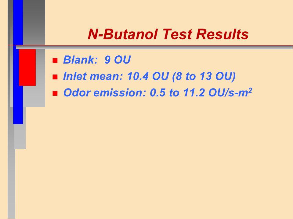 N-Butanol Test Results n Blank: 9 OU n Inlet mean: 10.4 OU (8 to 13 OU) n Odor emission: 0.5 to 11.2 OU/s-m 2