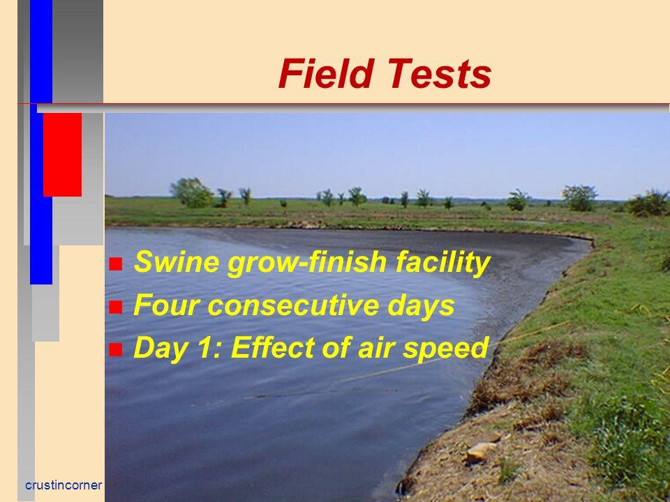 Field Tests n Swine grow-finish facility n Four consecutive days n Day 1: Effect of air speed crustincorner