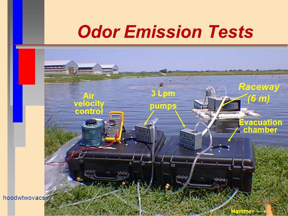 Odor Emission Tests hoodwtwovacs 3 Lpm pumps Air velocity control Hammer Evacuation chamber Raceway (6 m)