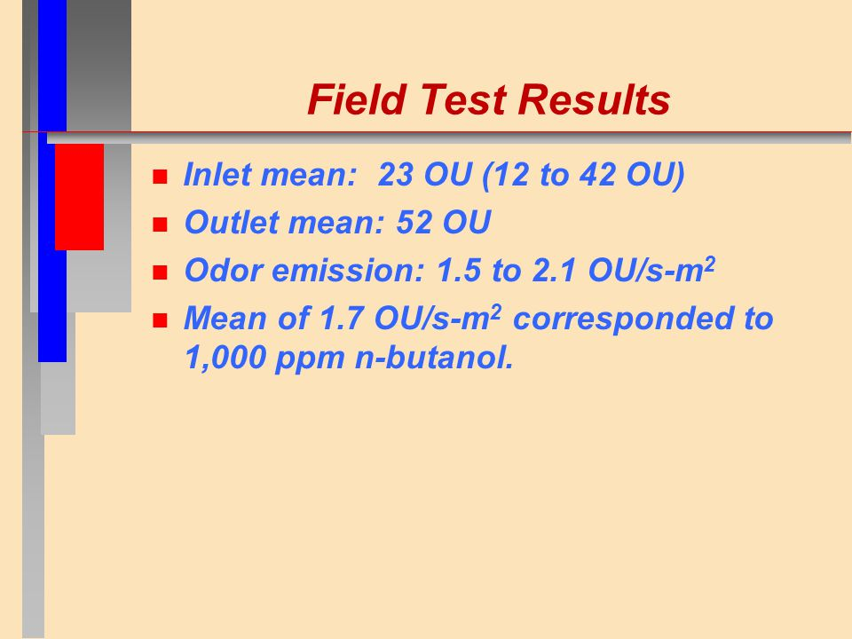 Field Test Results n Inlet mean: 23 OU (12 to 42 OU) n Outlet mean: 52 OU n Odor emission: 1.5 to 2.1 OU/s-m 2 n Mean of 1.7 OU/s-m 2 corresponded to 1,000 ppm n-butanol.