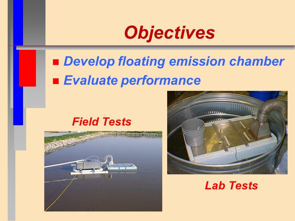 Objectives n Develop floating emission chamber n Evaluate performance Field Tests Lab Tests