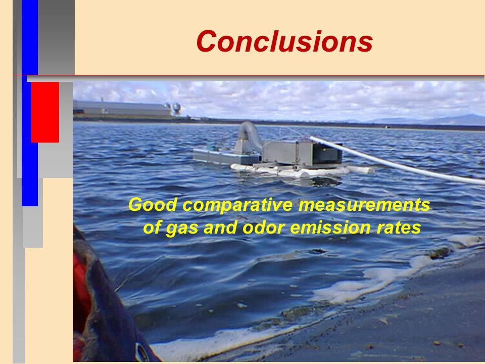 Conclusions Good comparative measurements of gas and odor emission rates