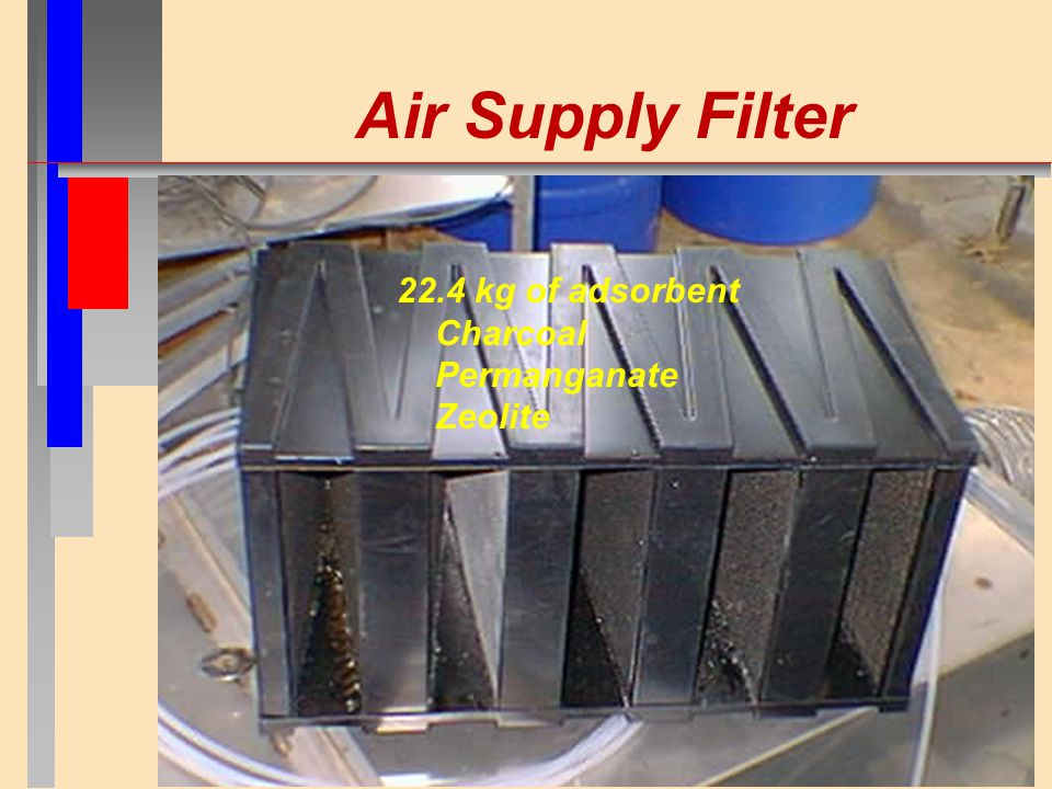 Air Supply Filter 22.4 kg of adsorbent Charcoal Permanganate Zeolite