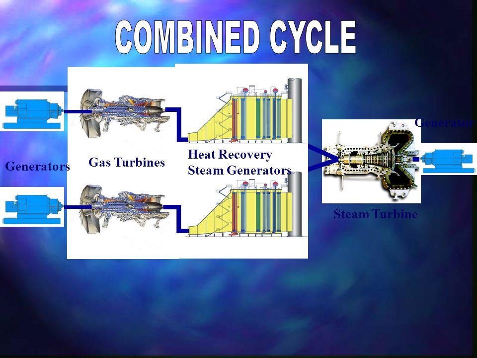 Steam Turbine Gas Turbines Generators Heat Recovery Steam Generators Generator