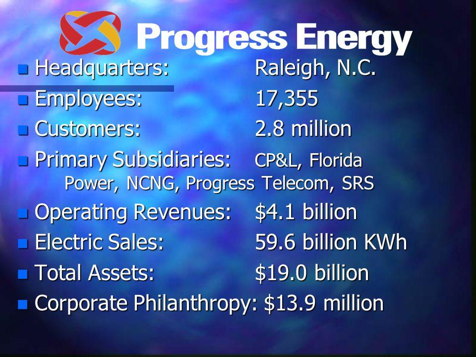 n Headquarters:Raleigh, N.C. n Employees:17,355 n Customers:2.8 million n Primary Subsidiaries: CP&L, Florida Power, NCNG, Progress Telecom, SRS n Ope