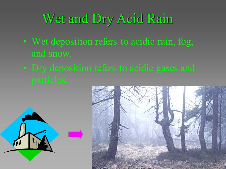 Wet and Dry Acid Rain Wet deposition refers to acidic rain, fog, and snow. Dry deposition refers to acidic gases and particles.