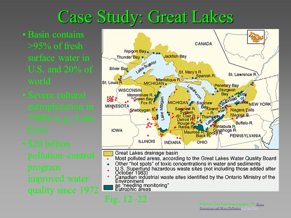 Basin contains >95% of fresh surface water in U.S. and 20% of world Severe cultural eutrophication in 1960s (e.g., Lake Erie) $20 billion pollution–co