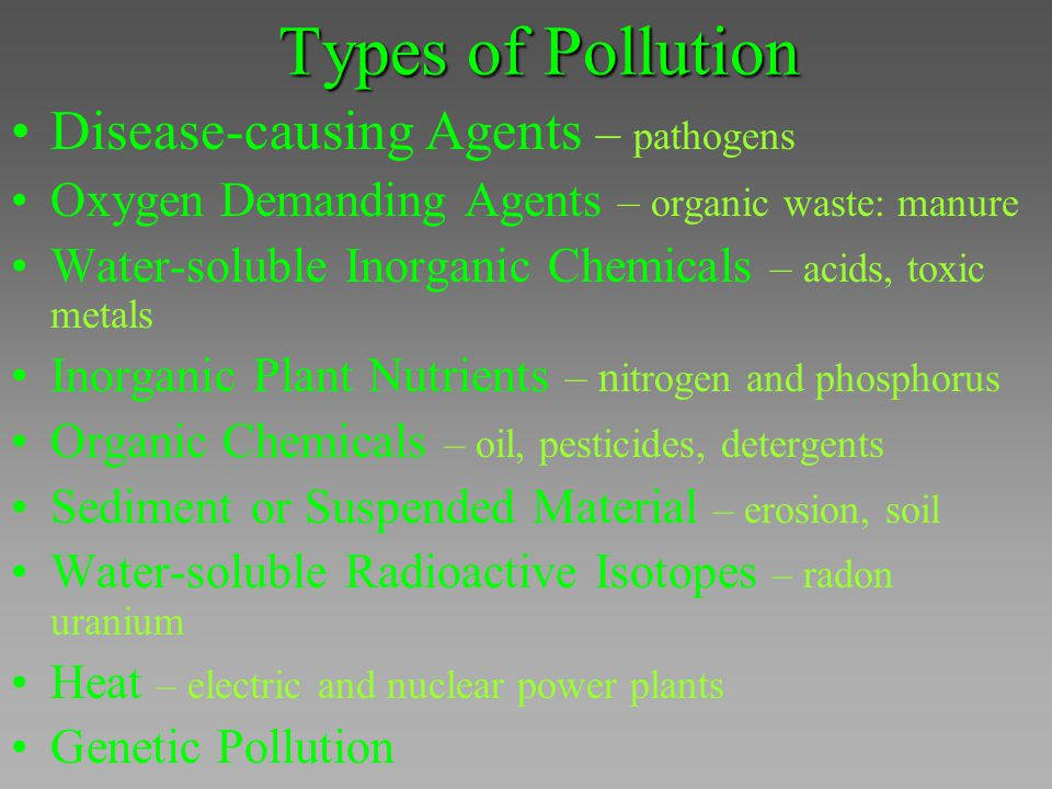 Types of Pollution Disease-causing Agents – pathogens Oxygen Demanding Agents – organic waste: manure Water-soluble Inorganic Chemicals – acids, toxic