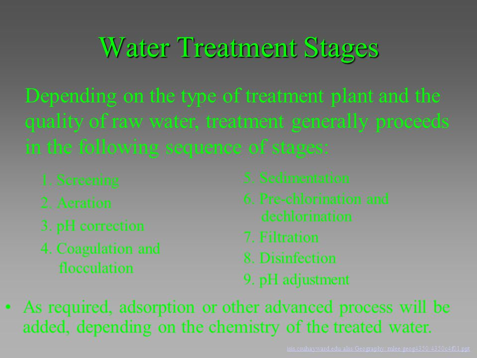 Water Treatment Stages 1. Screening 2. Aeration 3. pH correction 4. Coagulation and flocculation 5. Sedimentation 6. Pre-chlorination and dechlorinati