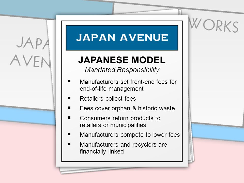 Japanese Model JAPANESE MODEL Mandated Responsibility  Manufacturers set front-end fees for end-of-life management  Retailers collect fees  Fees cover orphan & historic waste  Consumers return products to retailers or municipalities  Manufacturers compete to lower fees  Manufacturers and recyclers are financially linked