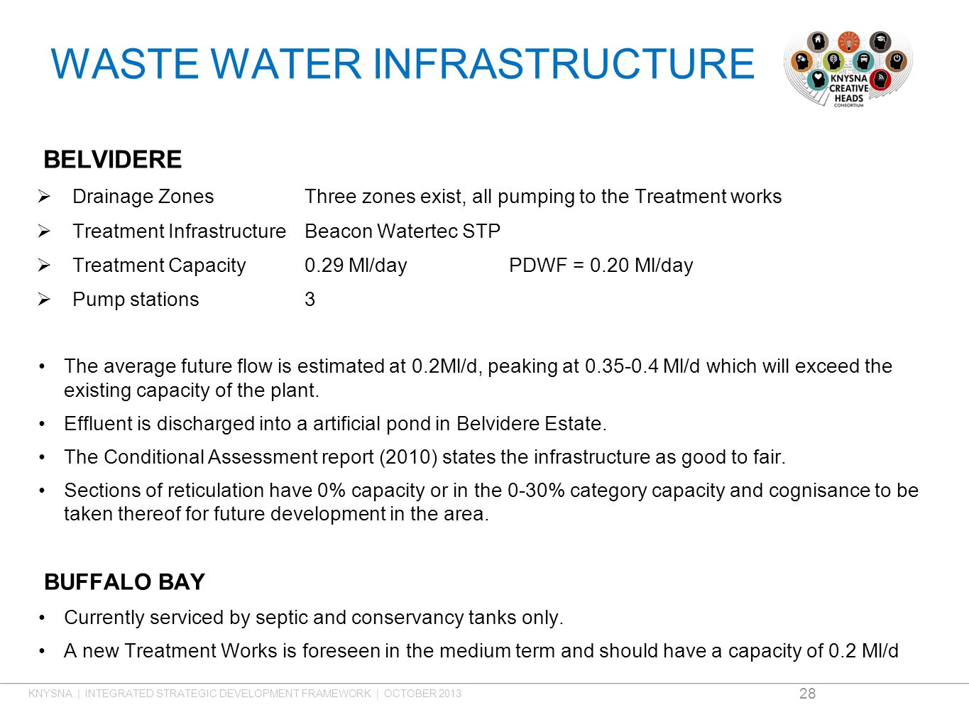 WASTE WATER INFRASTRUCTURE BELVIDERE  Drainage ZonesThree zones exist, all pumping to the Treatment works  Treatment InfrastructureBeacon Watertec STP  Treatment Capacity0.29 Ml/dayPDWF = 0.20 Ml/day  Pump stations3 The average future flow is estimated at 0.2Ml/d, peaking at 0.35-0.4 Ml/d which will exceed the existing capacity of the plant.