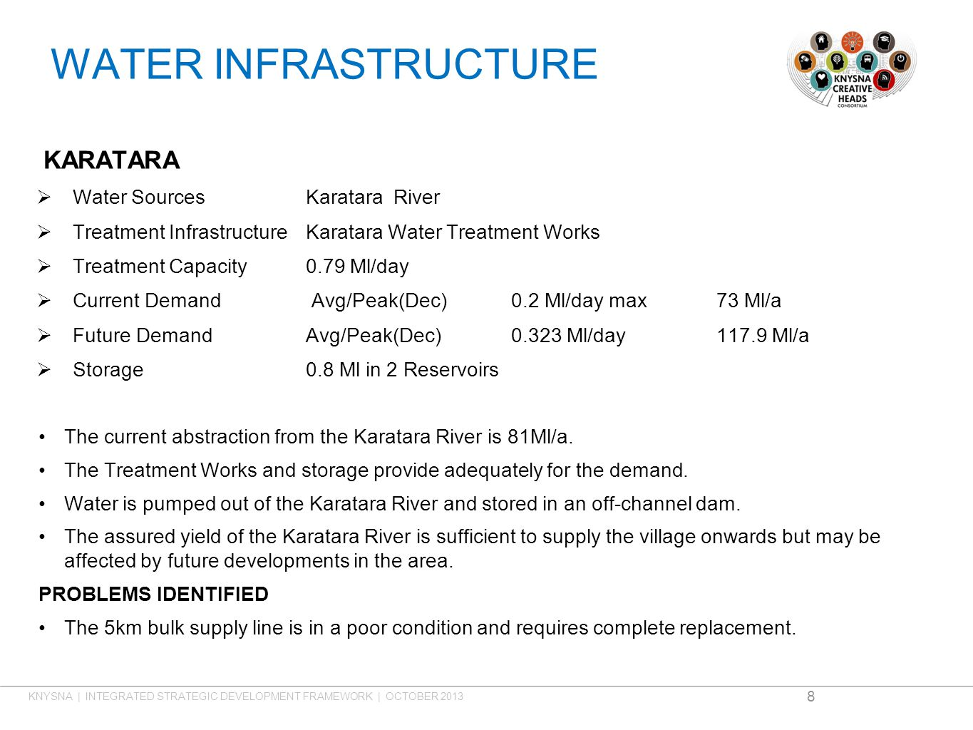 WATER INFRASTRUCTURE KARATARA  Water SourcesKaratara River  Treatment InfrastructureKaratara Water Treatment Works  Treatment Capacity0.79 Ml/day  Current Demand Avg/Peak(Dec) 0.2 Ml/day max73 Ml/a  Future DemandAvg/Peak(Dec)0.323 Ml/day117.9 Ml/a  Storage0.8 Ml in 2 Reservoirs The current abstraction from the Karatara River is 81Ml/a.