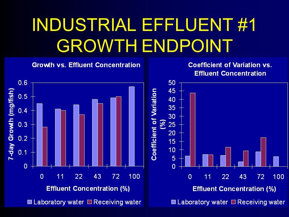 INDUSTRIAL EFFLUENT #1 GROWTH ENDPOINT