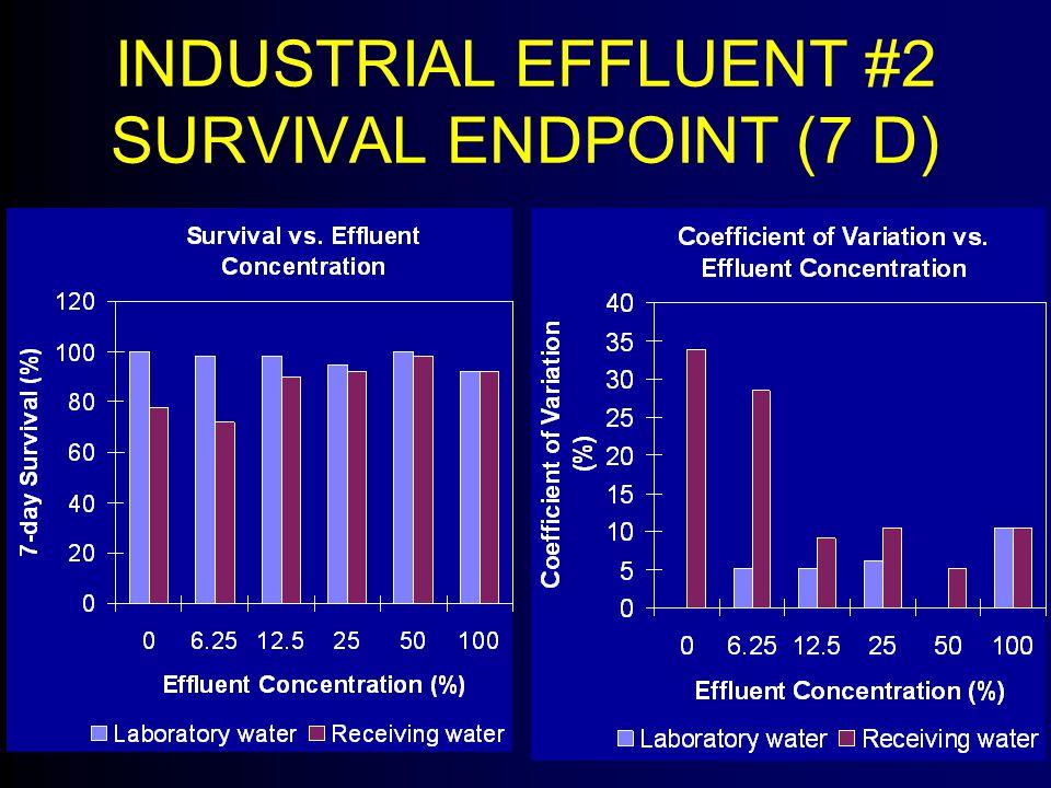 INDUSTRIAL EFFLUENT #2 SURVIVAL ENDPOINT (7 D)
