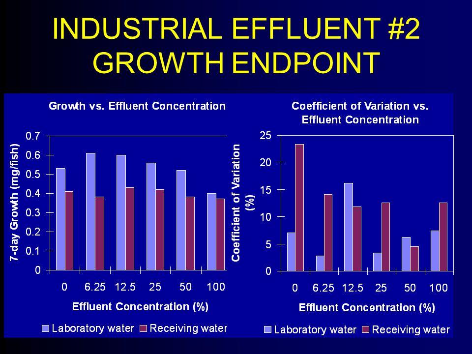 INDUSTRIAL EFFLUENT #2 GROWTH ENDPOINT