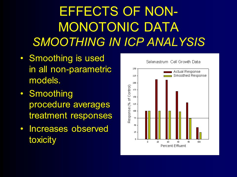EFFECTS OF NON- MONOTONIC DATA SMOOTHING IN ICP ANALYSIS Smoothing is used in all non-parametric models.Smoothing is used in all non-parametric models.