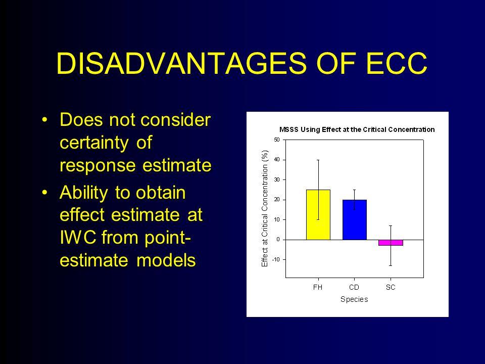 DISADVANTAGES OF ECC Does not consider certainty of response estimateDoes not consider certainty of response estimate Ability to obtain effect estimate at IWC from point- estimate modelsAbility to obtain effect estimate at IWC from point- estimate models