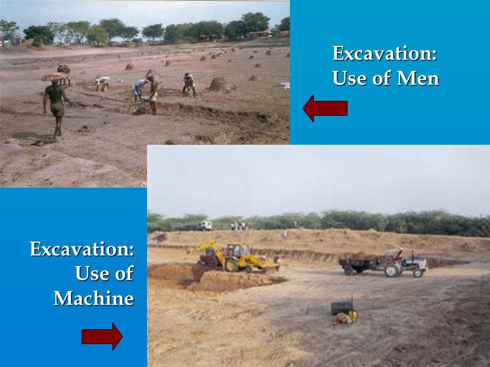 Excavation: Use of Men Excavation: Use of Machine