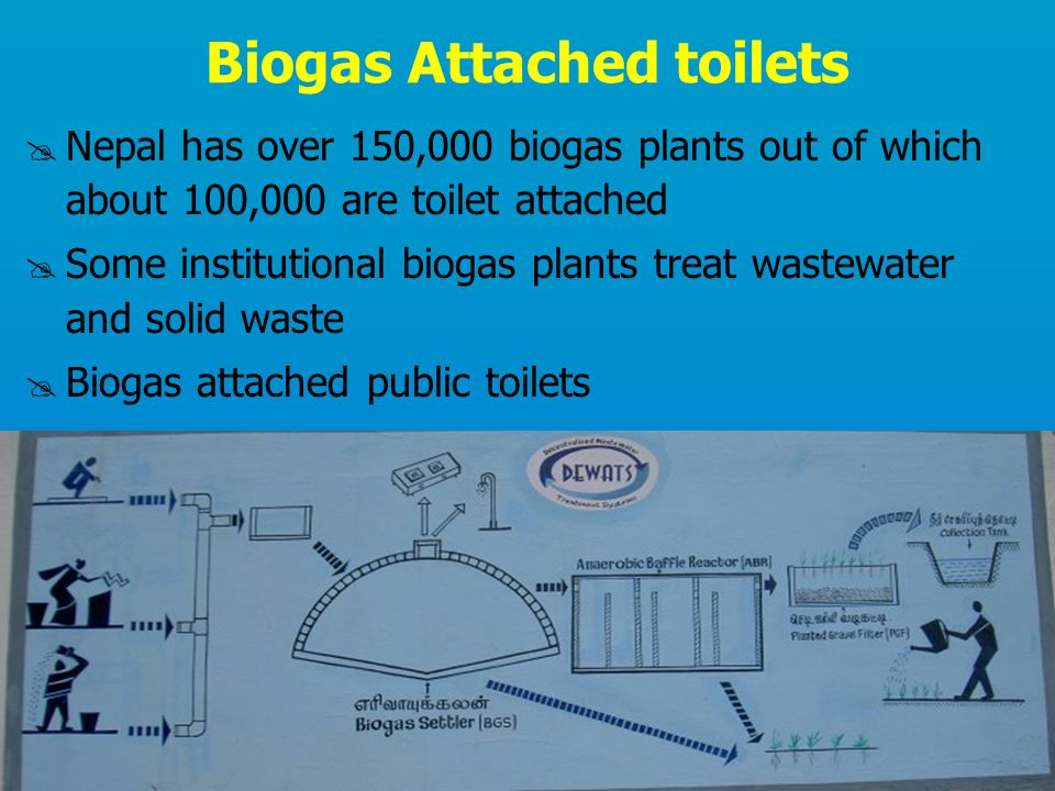 Biogas Attached toilets  Nepal has over 150,000 biogas plants out of which about 100,000 are toilet attached  Some institutional biogas plants treat