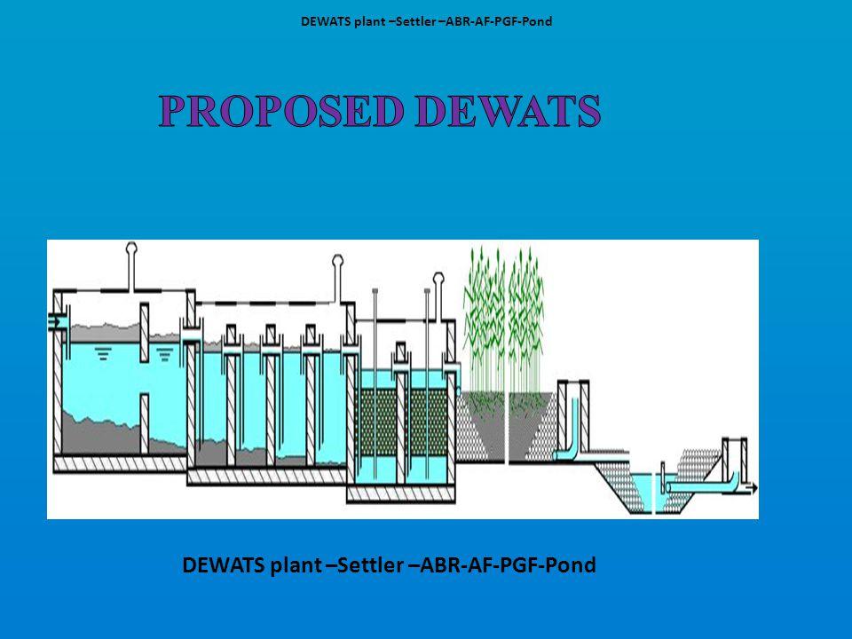 DEWATS plant –Settler –ABR-AF-PGF-Pond