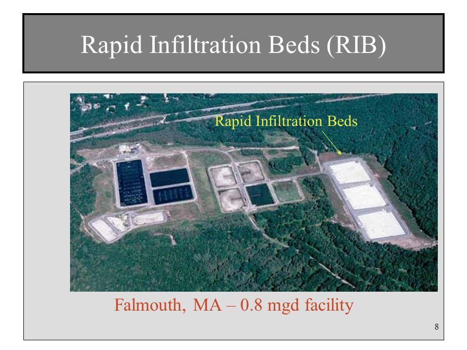 Rapid Infiltration Beds (RIB) Falmouth, MA – 0.8 mgd facility Rapid Infiltration Beds 8