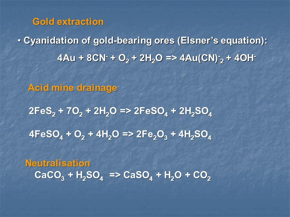 Acid mine drainage Acid mine drainage 2FeS 2 + 7O 2 + 2H 2 O => 2FeSO 4 + 2H 2 SO 4 4FeSO 4 + O 2 + 4H 2 O => 2Fe 2 O 3 + 4H 2 SO 4 Neutralisation CaCO 3 + H 2 SO 4 => CaSO 4 + H 2 O + CO 2 Cyanidation of gold-bearing ores (Elsner's equation): Cyanidation of gold-bearing ores (Elsner's equation): 4Au + 8CN - + O 2 + 2H 2 O => 4Au(CN) - 2 + 4OH - 4Au + 8CN - + O 2 + 2H 2 O => 4Au(CN) - 2 + 4OH - Gold extraction