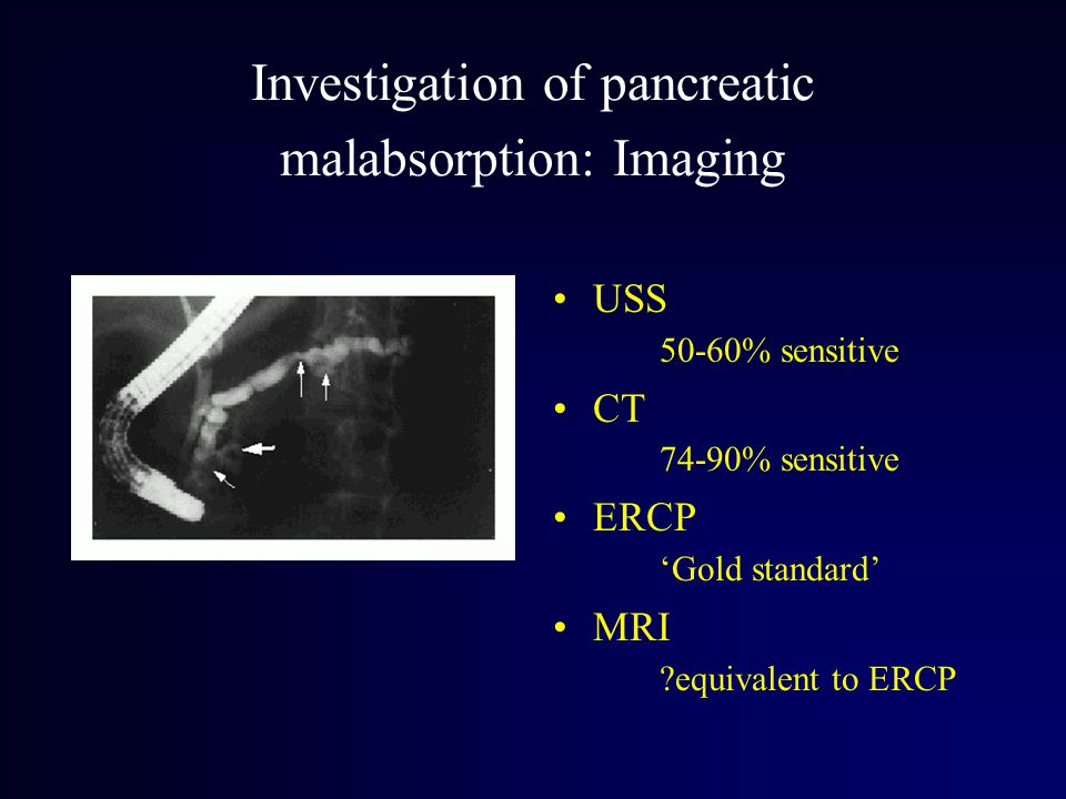 Investigation of pancreatic malabsorption: Imaging USS 50-60% sensitive CT 74-90% sensitive ERCP 'Gold standard' MRI ?equivalent to ERCP
