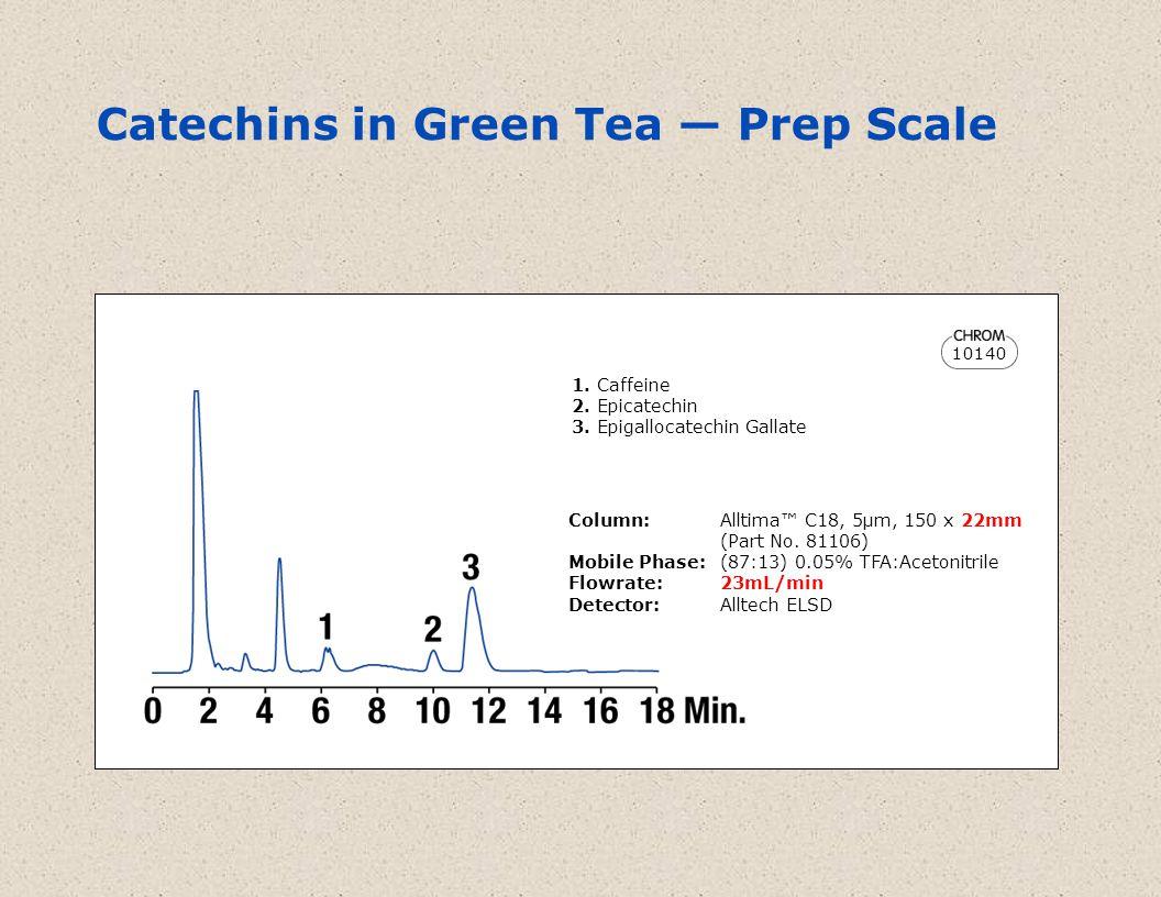 Catechins in Green Tea — Prep Scale 1. Caffeine 2. Epicatechin 3. Epigallocatechin Gallate Column:Alltima™ C18, 5µm, 150 x 22mm (Part No. 81106) Mobil