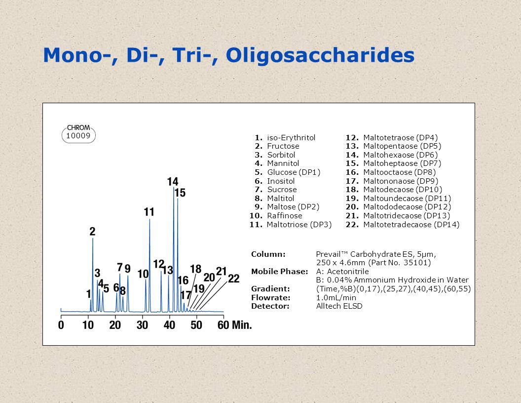 10009 1. iso-Erythritol 2. Fructose 3. Sorbitol 4. Mannitol 5. Glucose (DP1) 6. Inositol 7. Sucrose 8. Maltitol 9. Maltose (DP2) 10. Raffinose 11. Mal