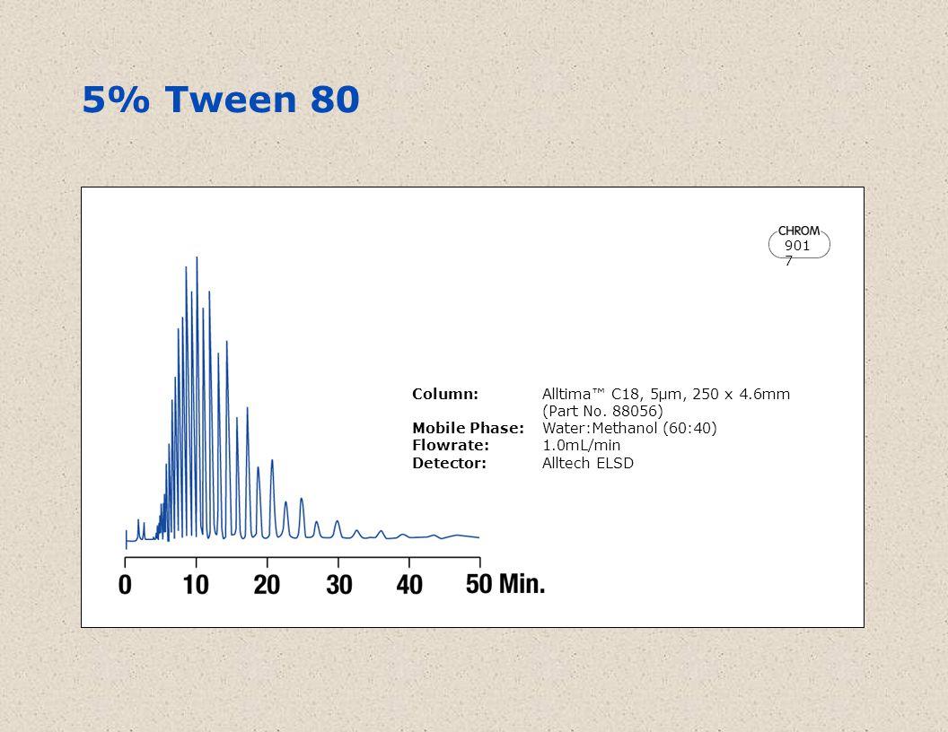 901 7 5% Tween 80 Column:Alltima™ C18, 5µm, 250 x 4.6mm (Part No. 88056) Mobile Phase: Water:Methanol (60:40) Flowrate: 1.0mL/min Detector:Alltech ELS