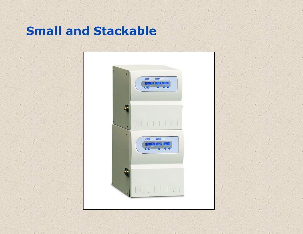 Unique Method of Detection Three steps:  Nebulization  Mobile Phase Evaporation  Detection