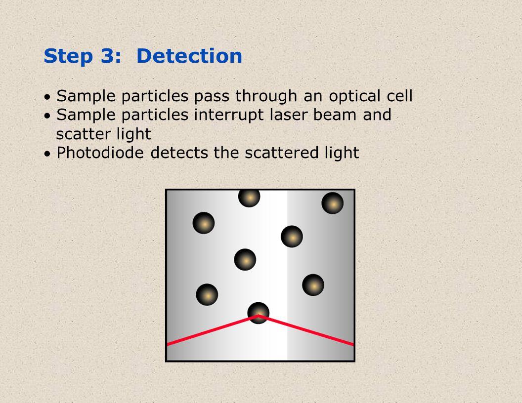 Near Ambient Temperature Evaporation Maximizes Sensitivity for Semi-Volatiles 10268 Column:Prevail™ Carbohydrate ES, 5µm, 250 x 4.6mm Mobile Phase: Acetonitrile: 0.04% Ammonium Hydroxide (80:20) Flowrate: 1.0mL/min Detector:Alltech ELSD 800 1.