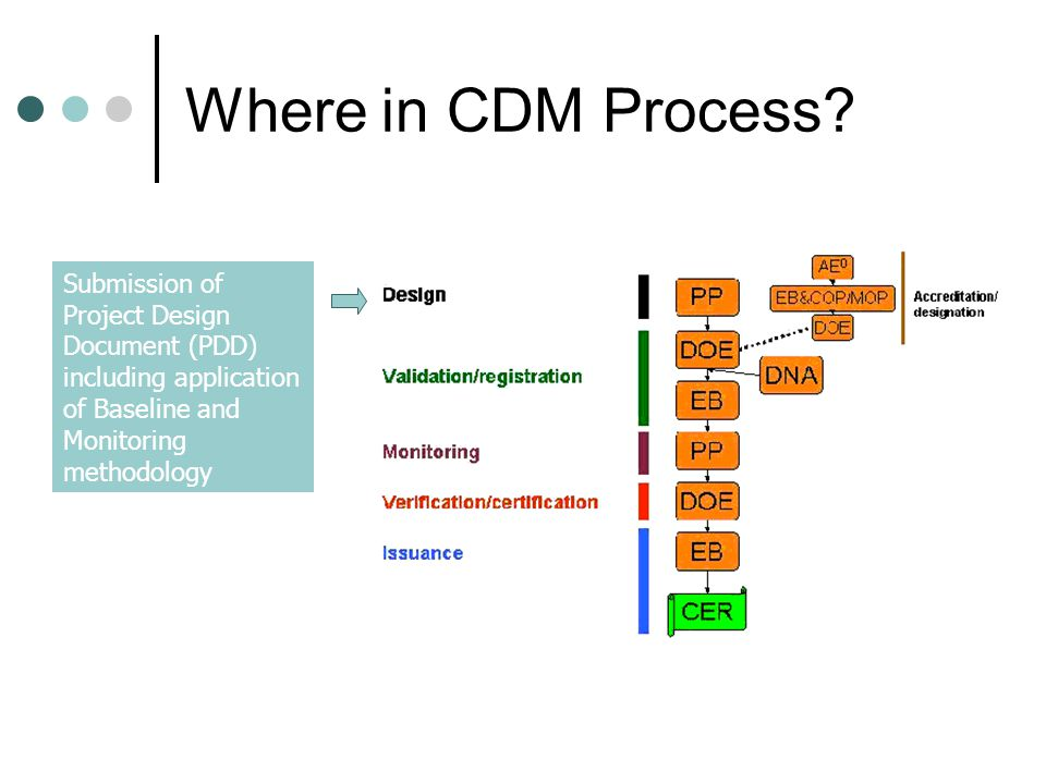 Tool to demonstrate additionality Identification of alternatives to the project activity; Investment analysis to determine that the proposed project activity is not the most economically or financially attractive; and/or Barriers analysis; Common practice analysis; and Impact of registration of the proposed project activity as a CDM project activity