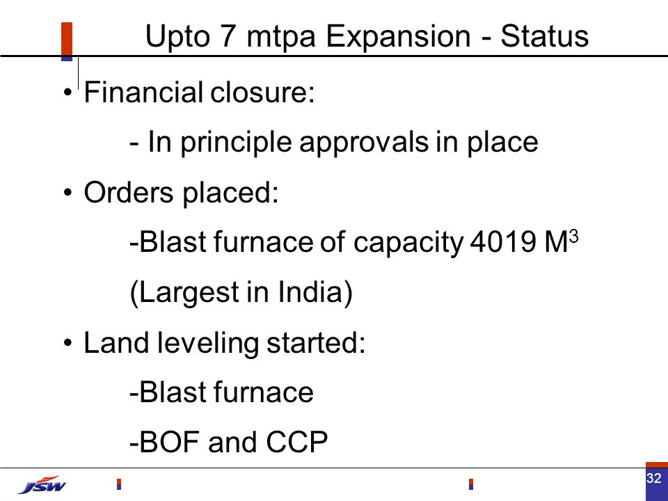 32 Upto 7 mtpa Expansion - Status Financial closure: - In principle approvals in place Orders placed: -Blast furnace of capacity 4019 M 3 (Largest in India) Land leveling started: -Blast furnace -BOF and CCP