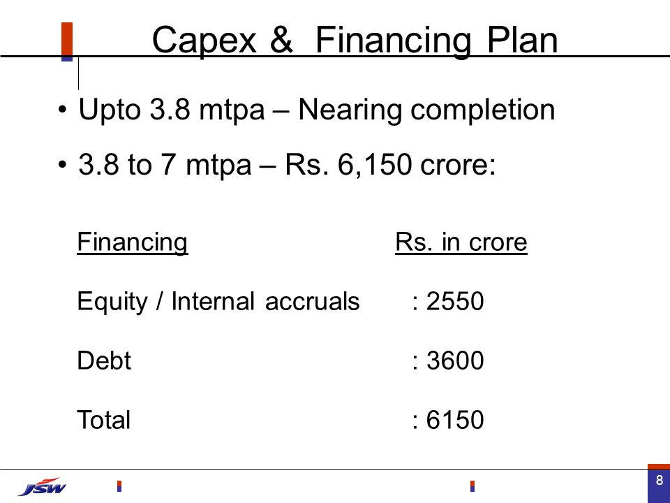 8 Capex & Financing Plan Upto 3.8 mtpa – Nearing completion 3.8 to 7 mtpa – Rs.